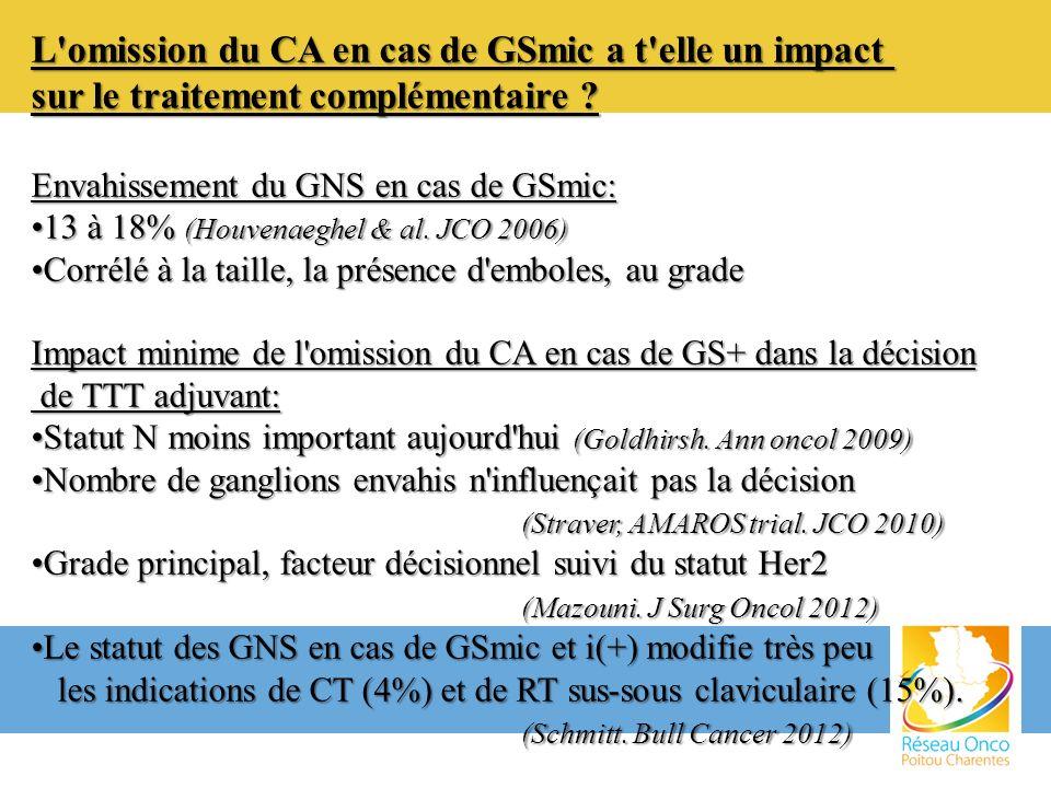 L omission du CA en cas de GSmic a t elle un impact