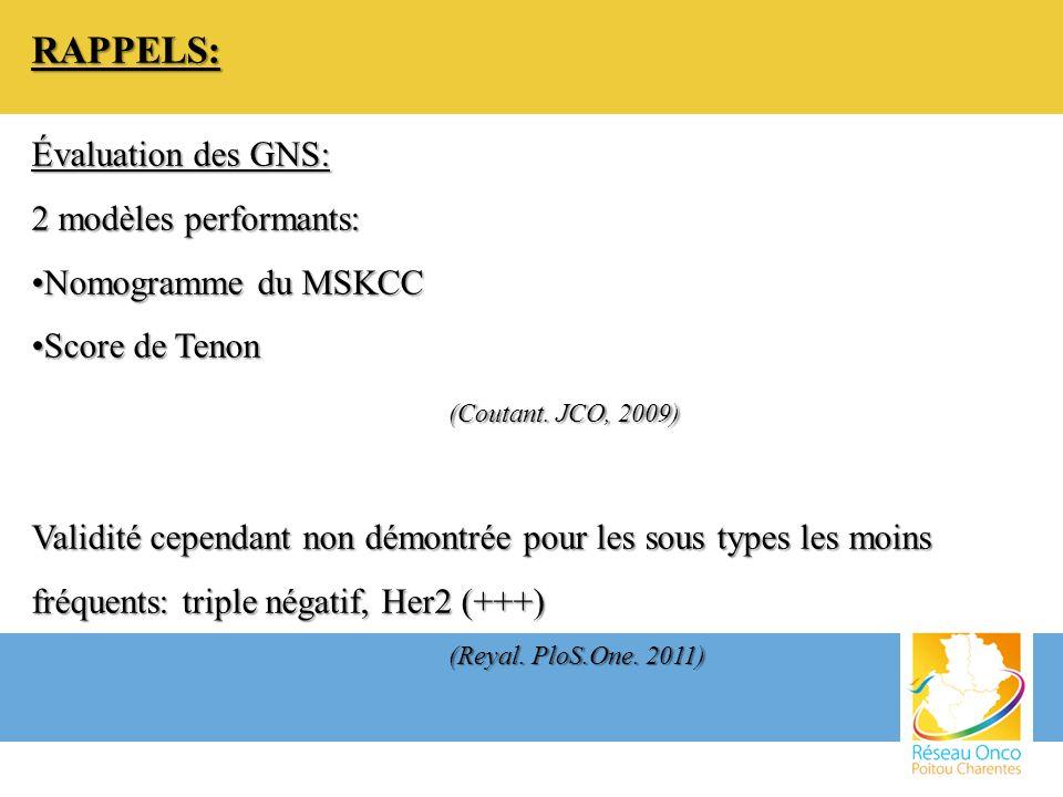 RAPPELS: Évaluation des GNS: 2 modèles performants: