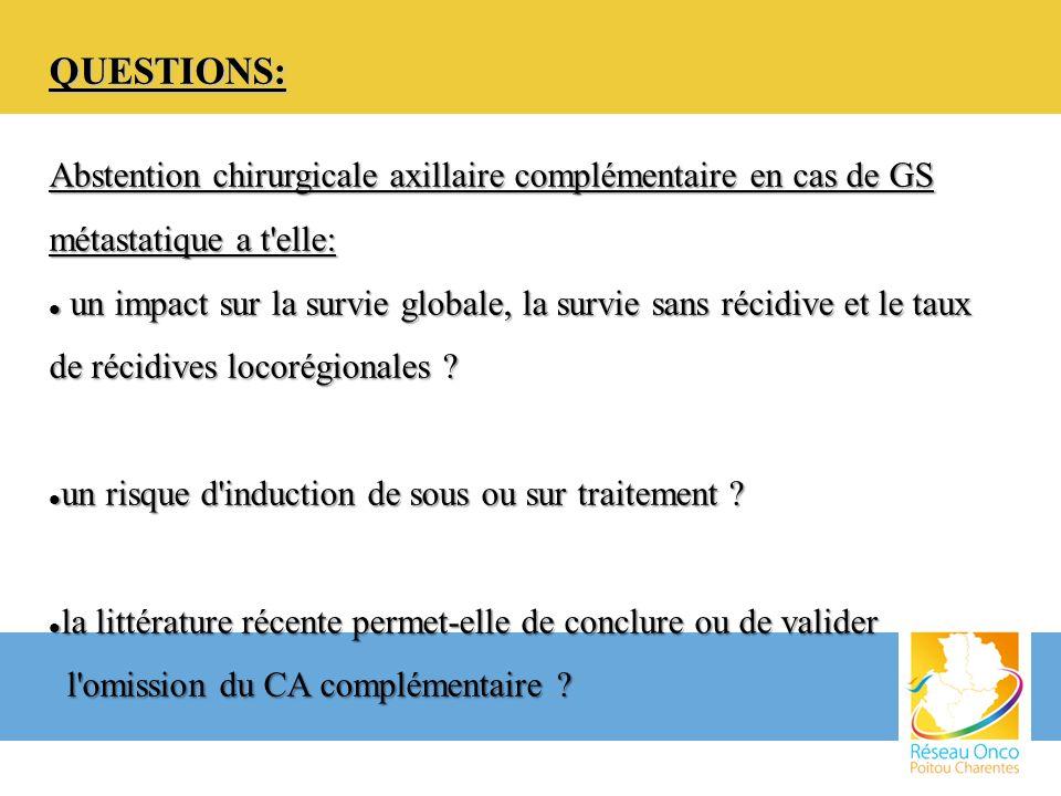 QUESTIONS: Abstention chirurgicale axillaire complémentaire en cas de GS métastatique a t elle: