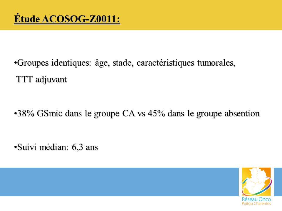Étude ACOSOG-Z0011: Groupes identiques: âge, stade, caractéristiques tumorales, TTT adjuvant.