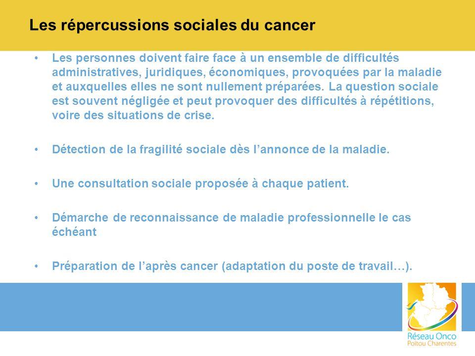 Les répercussions sociales du cancer