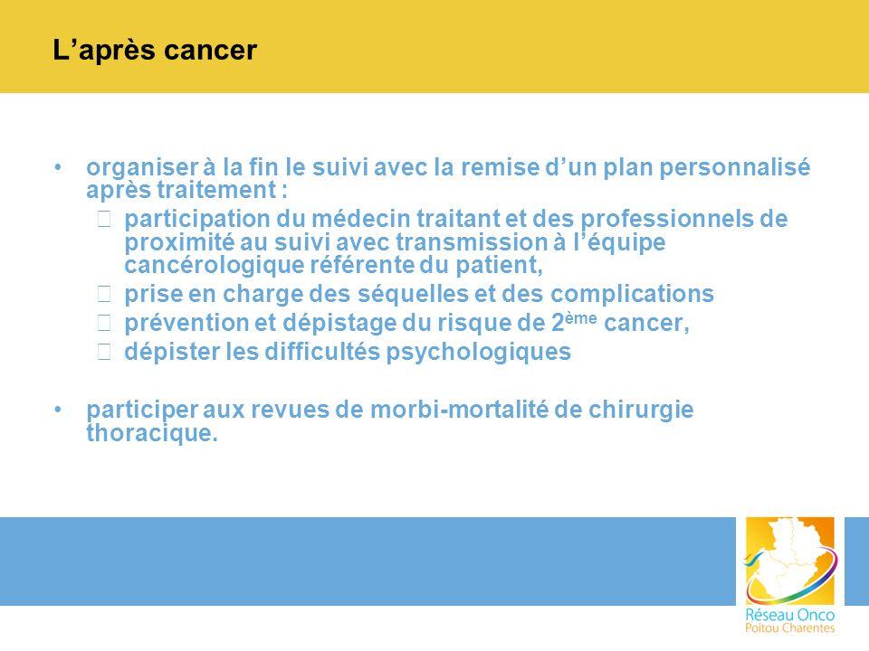 L'après cancer organiser à la fin le suivi avec la remise d'un plan personnalisé après traitement :