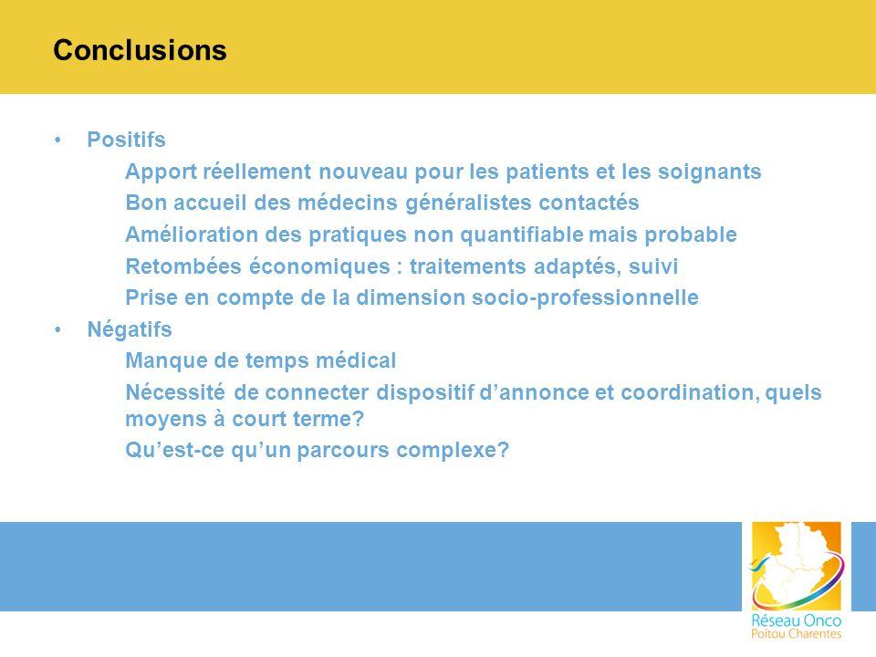 Conclusions Positifs. Apport réellement nouveau pour les patients et les soignants. Bon accueil des médecins généralistes contactés.