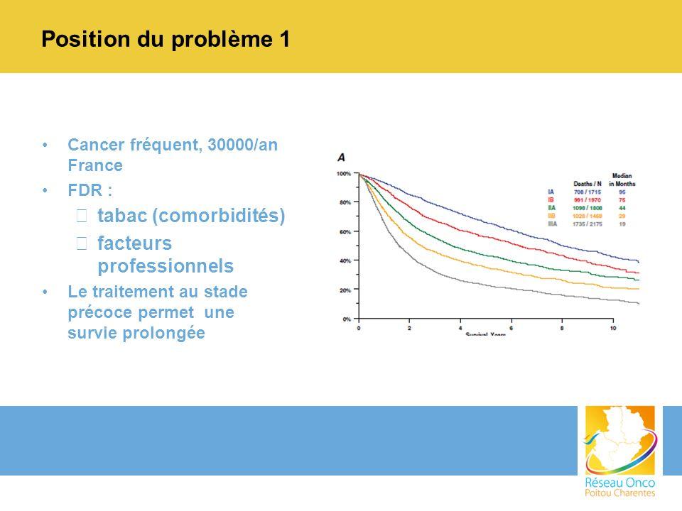 Position du problème 1 tabac (comorbidités) facteurs professionnels