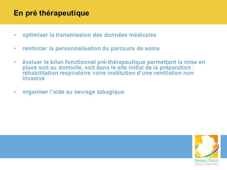 En pré thérapeutique optimiser la transmission des données médicales