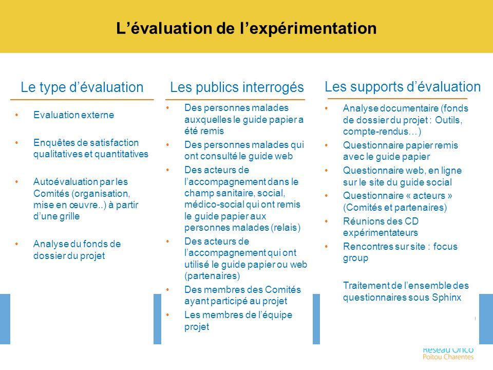 L'évaluation de l'expérimentation