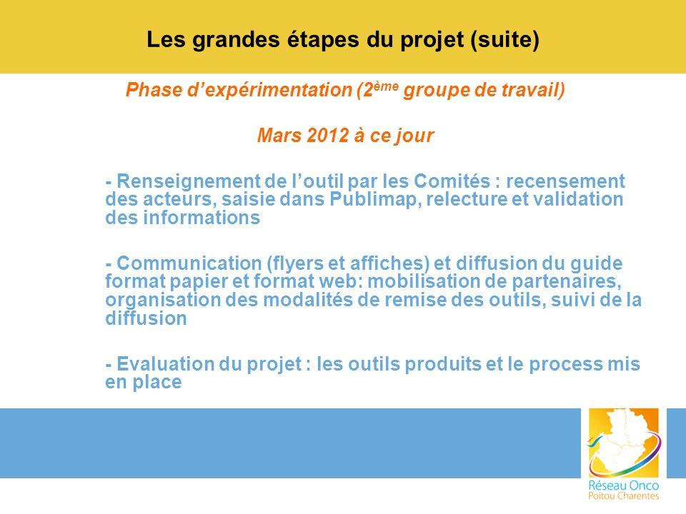 Les grandes étapes du projet (suite)