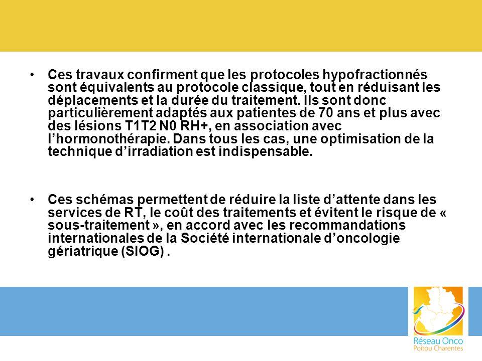 Ces travaux confirment que les protocoles hypofractionnés sont équivalents au protocole classique, tout en réduisant les déplacements et la durée du traitement. Ils sont donc particulièrement adaptés aux patientes de 70 ans et plus avec des lésions T1T2 N0 RH+, en association avec l'hormonothérapie. Dans tous les cas, une optimisation de la technique d'irradiation est indispensable.