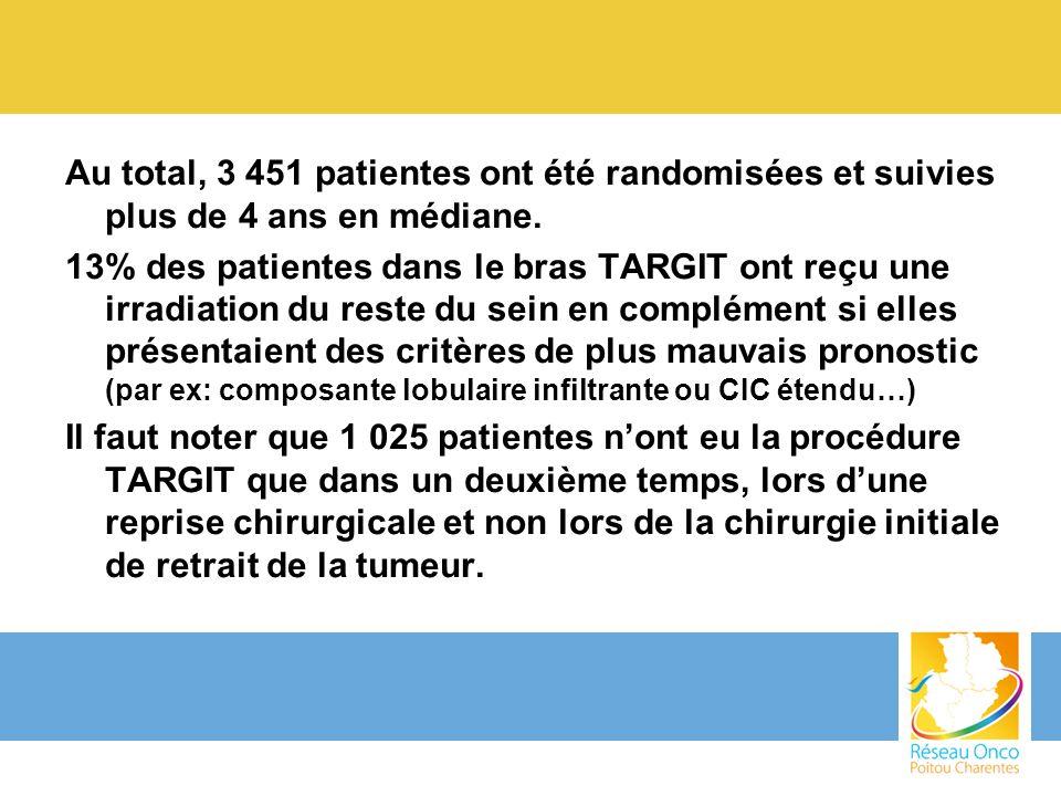 Au total, 3 451 patientes ont été randomisées et suivies plus de 4 ans en médiane.