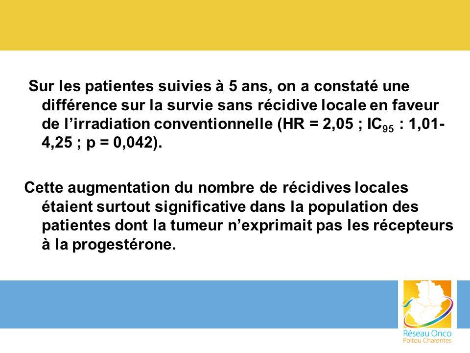 Sur les patientes suivies à 5 ans, on a constaté une différence sur la survie sans récidive locale en faveur de l'irradiation conventionnelle (HR = 2,05 ; IC95 : 1,01-4,25 ; p = 0,042).
