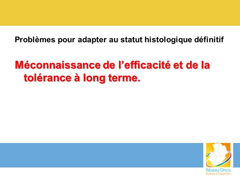 Méconnaissance de l'efficacité et de la tolérance à long terme.