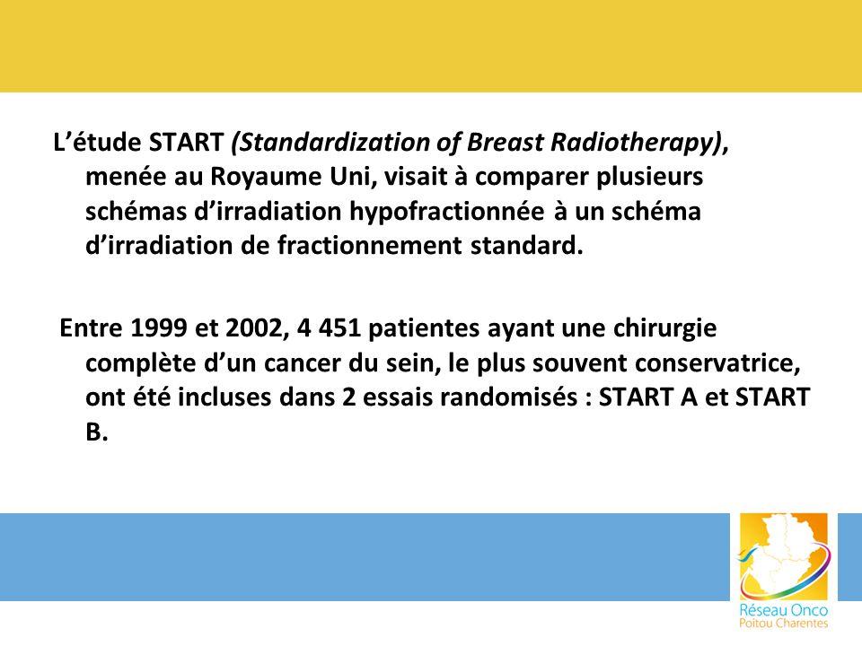 L'étude START (Standardization of Breast Radiotherapy), menée au Royaume Uni, visait à comparer plusieurs schémas d'irradiation hypofractionnée à un schéma d'irradiation de fractionnement standard.