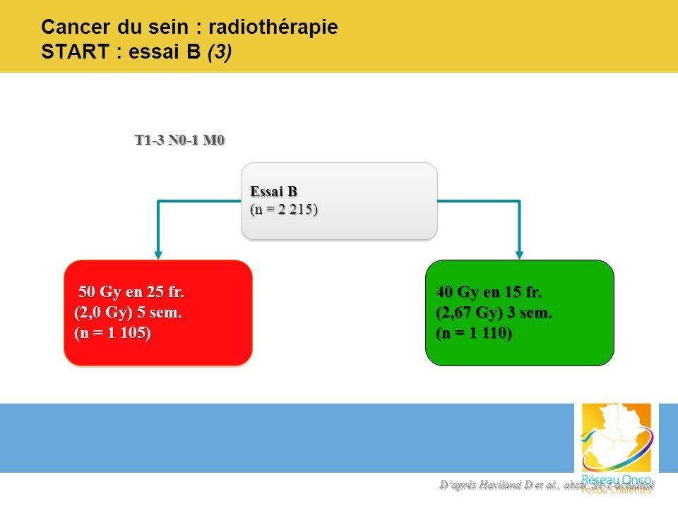 Cancer du sein : radiothérapie START : essai B (3)
