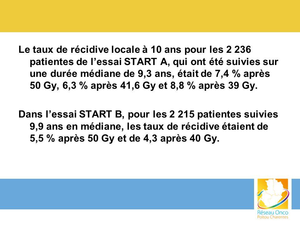 Le taux de récidive locale à 10 ans pour les 2 236 patientes de l'essai START A, qui ont été suivies sur une durée médiane de 9,3 ans, était de 7,4 % après 50 Gy, 6,3 % après 41,6 Gy et 8,8 % après 39 Gy.