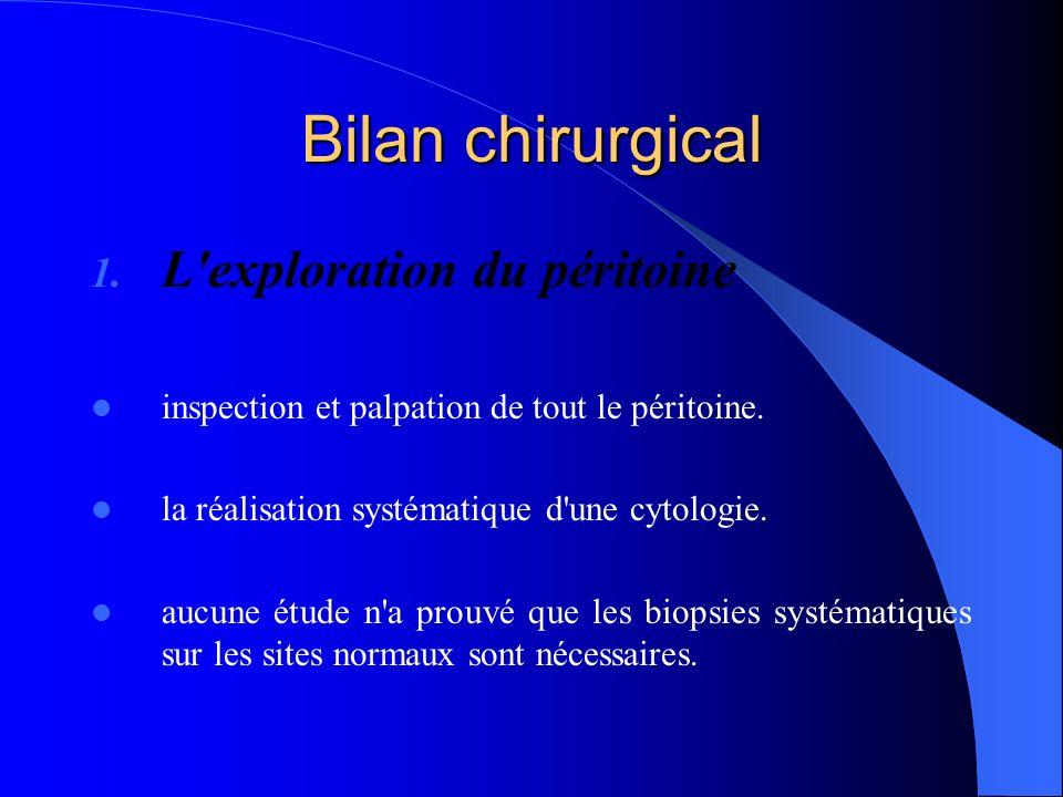 Bilan chirurgical L exploration du péritoine