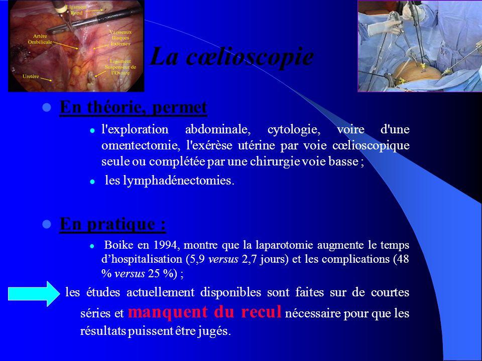 La cœlioscopie En théorie, permet En pratique :