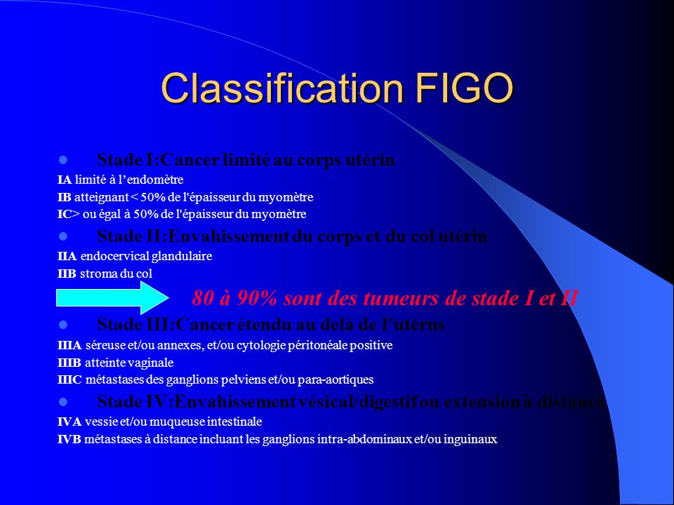 Classification FIGO Stade I:Cancer limité au corps utérin