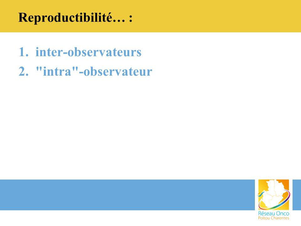 Reproductibilité… : inter-observateurs intra -observateur