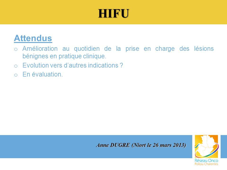 HIFU Attendus. Amélioration au quotidien de la prise en charge des lésions bénignes en pratique clinique.
