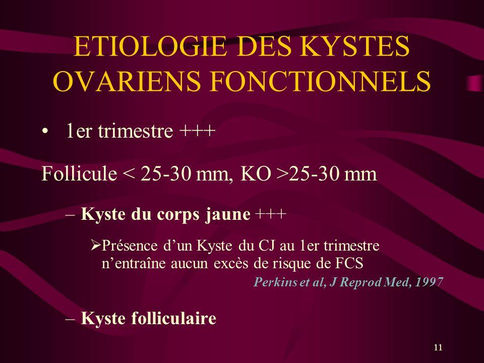 ETIOLOGIE DES KYSTES OVARIENS FONCTIONNELS