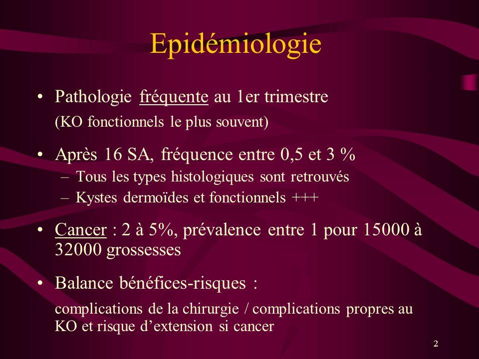 Epidémiologie Pathologie fréquente au 1er trimestre