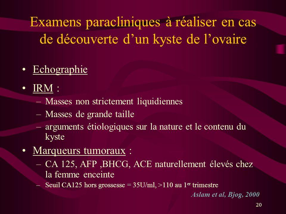 Examens paracliniques à réaliser en cas de découverte d'un kyste de l'ovaire