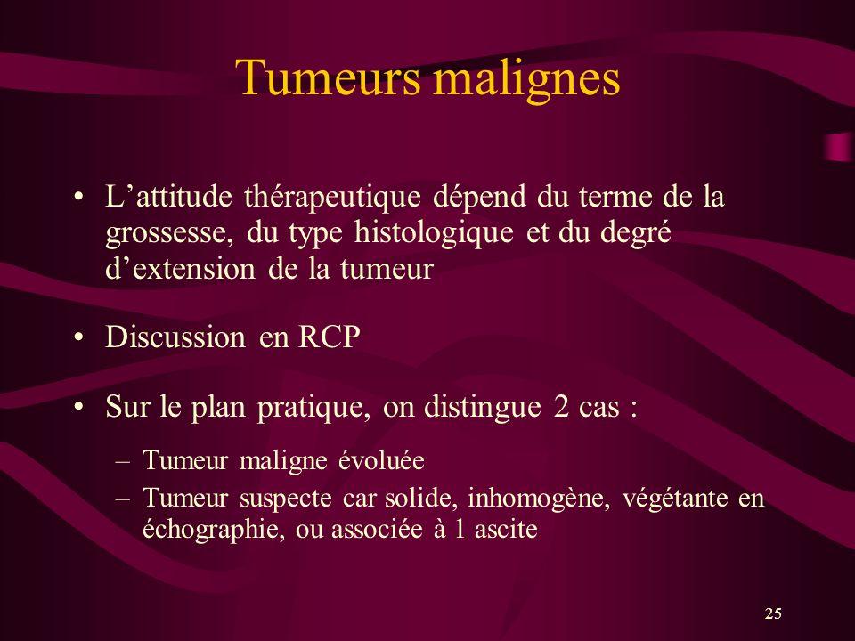 Tumeurs malignes L'attitude thérapeutique dépend du terme de la grossesse, du type histologique et du degré d'extension de la tumeur.