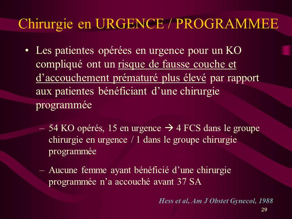 Chirurgie en URGENCE / PROGRAMMEE