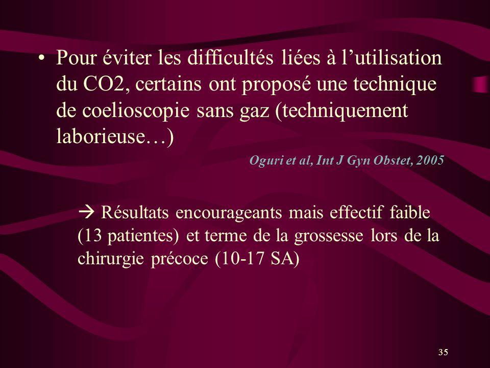 Pour éviter les difficultés liées à l'utilisation du CO2, certains ont proposé une technique de coelioscopie sans gaz (techniquement laborieuse…)