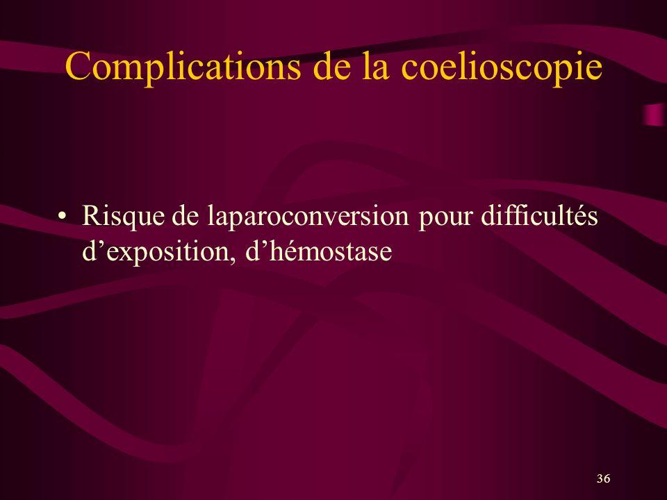 Complications de la coelioscopie