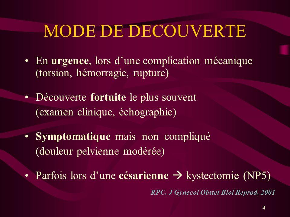 MODE DE DECOUVERTE En urgence, lors d'une complication mécanique (torsion, hémorragie, rupture) Découverte fortuite le plus souvent.