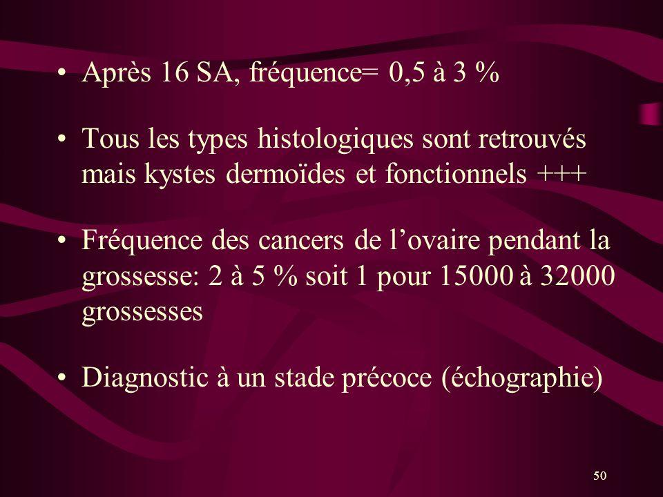 Après 16 SA, fréquence= 0,5 à 3 % Tous les types histologiques sont retrouvés mais kystes dermoïdes et fonctionnels +++