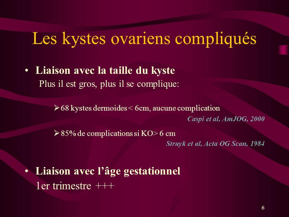 Les kystes ovariens compliqués