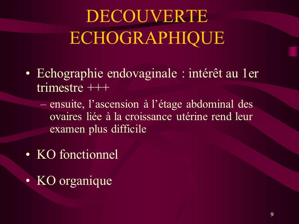 DECOUVERTE ECHOGRAPHIQUE