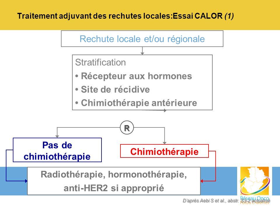 Traitement adjuvant des rechutes locales:Essai CALOR (1)