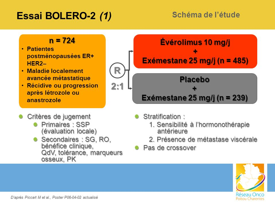 Essai BOLERO-2 (1) R 2:1 Schéma de l'étude n = 724
