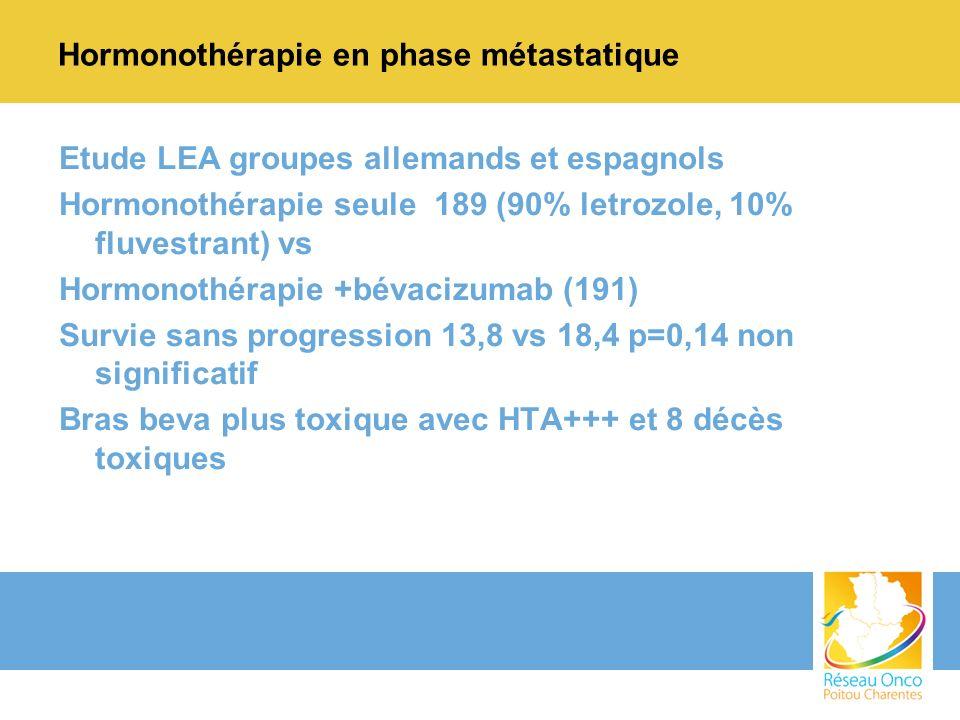 Hormonothérapie en phase métastatique