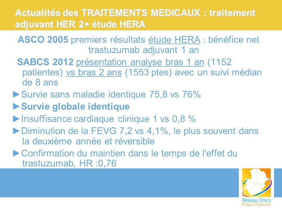 Actualités des TRAITEMENTS MEDICAUX : traitement adjuvant HER 2+ étude HERA