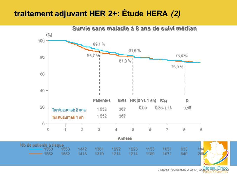 traitement adjuvant HER 2+: Étude HERA (2)