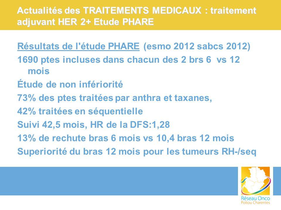 Actualités des TRAITEMENTS MEDICAUX : traitement adjuvant HER 2+ Etude PHARE