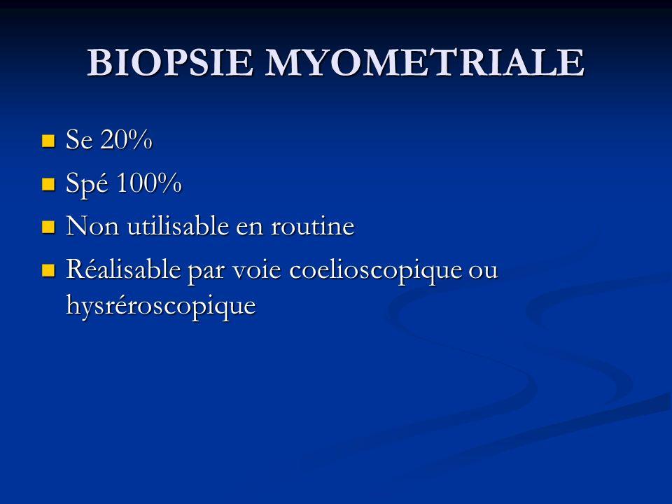 BIOPSIE MYOMETRIALE Se 20% Spé 100% Non utilisable en routine