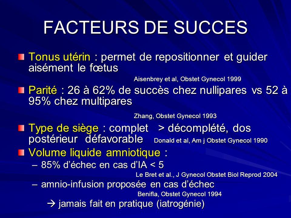 FACTEURS DE SUCCES Tonus utérin : permet de repositionner et guider aisément le fœtus. Aisenbrey et al, Obstet Gynecol 1999.