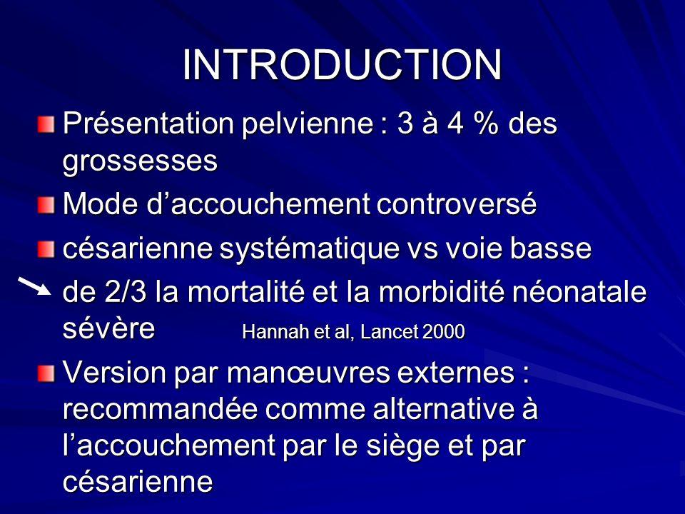 INTRODUCTION Présentation pelvienne : 3 à 4 % des grossesses