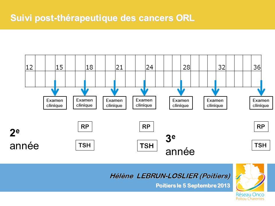 2e année 3e année Suivi post-thérapeutique des cancers ORL TSH
