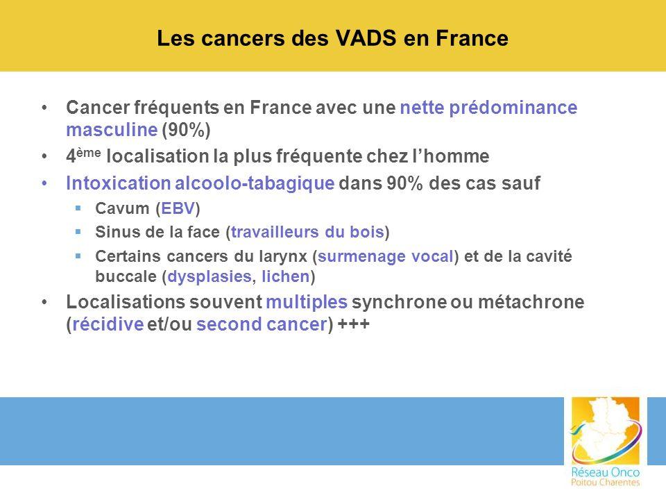 Les cancers des VADS en France
