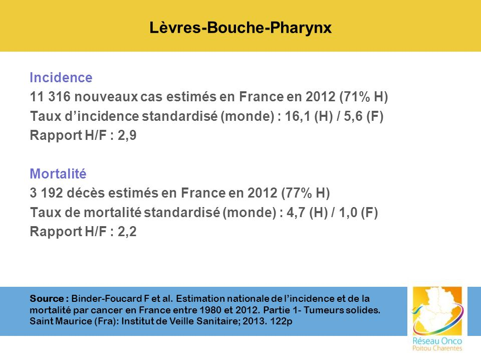 Lèvres-Bouche-Pharynx