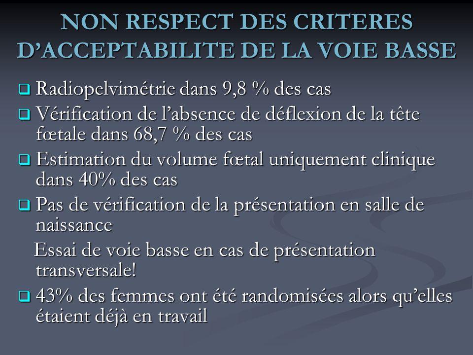 NON RESPECT DES CRITERES D'ACCEPTABILITE DE LA VOIE BASSE