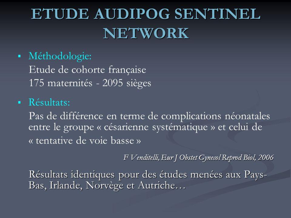 ETUDE AUDIPOG SENTINEL NETWORK