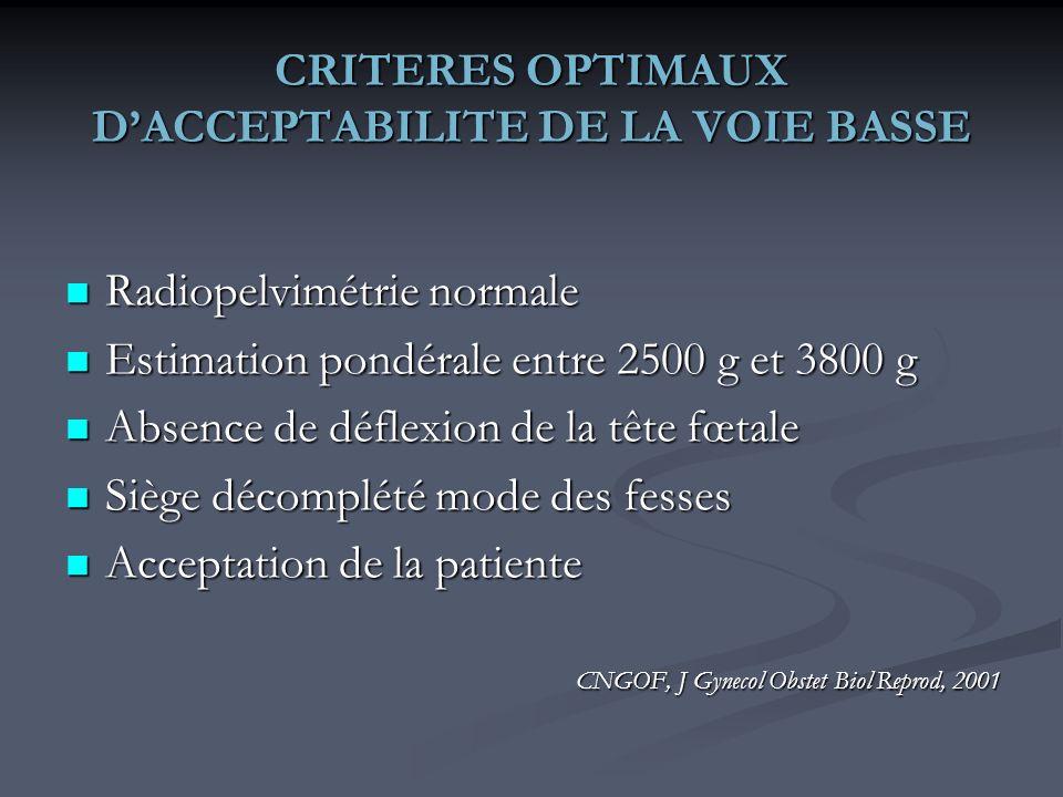 CRITERES OPTIMAUX D'ACCEPTABILITE DE LA VOIE BASSE