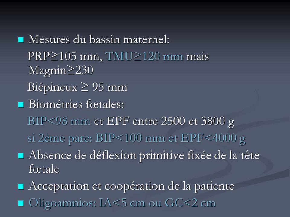 Mesures du bassin maternel: